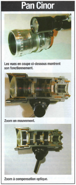 "Coupe Pan Cinor 20-60 mm (""Le Photographe"" n°1593)"